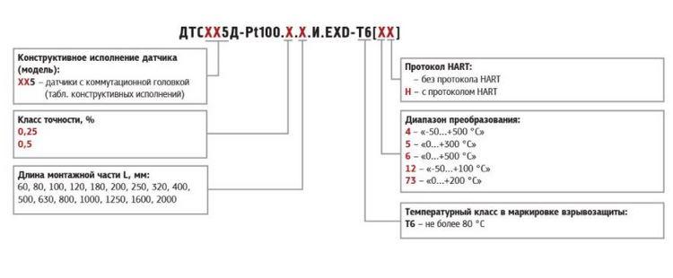 Форма заказа термопреобразователей ДТСхх5.И.EXD