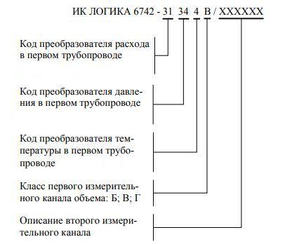 Форма заказа измерительного комплекса (ИК) ЛОГИКА-6742