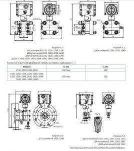 Габаритные размеры датчиков давления Агат-100МТ-ДИ/ДВ/ДИВ/ДА/ДД/ДГ