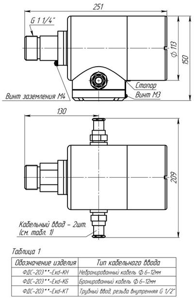 Габаритные размеры устройства контроля пламени ФДС-203-Exd