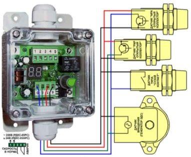 релеконтроля скоростипромышленных механизмовРДКС-01РС,-03РС,-03АРС