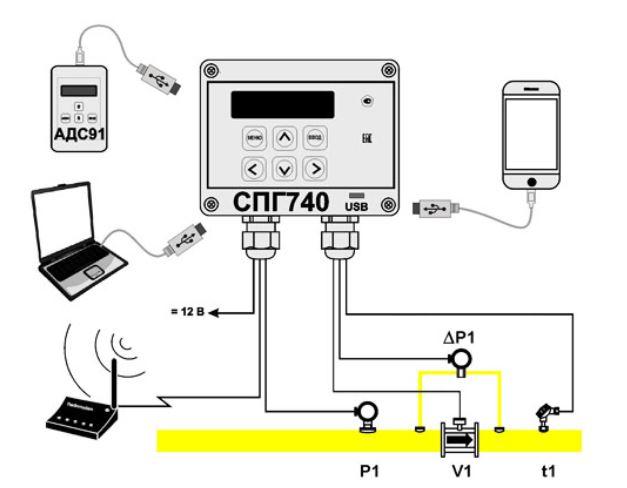 Пример организации узла учета на базе корректора СПГ740