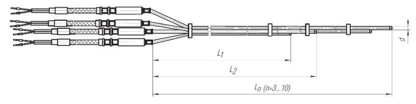 Термопреобразователь ТПМ.301 без монтажных элементов с гибкими соединительными проводами