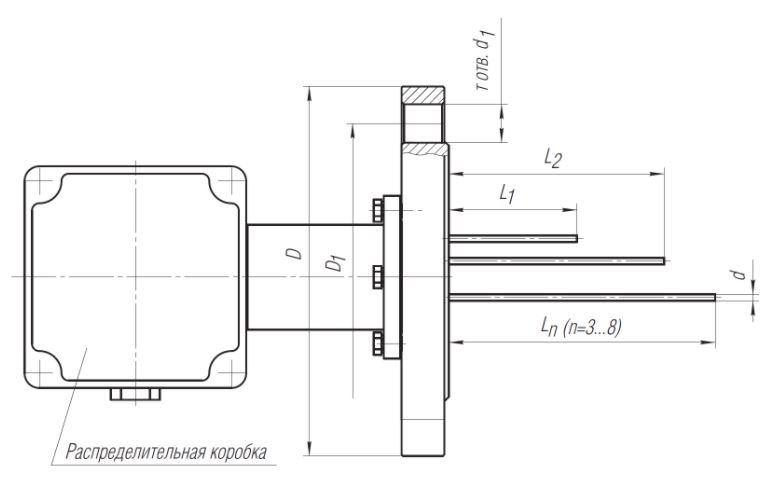 Термопреобразователь ТПМ.301 с чувствительными элементами на общем монтажном фланце и коммутационной коробкой