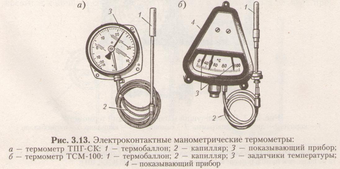 ТПГ-СК и ТСМ-100