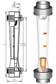 Ротаметр GF-350