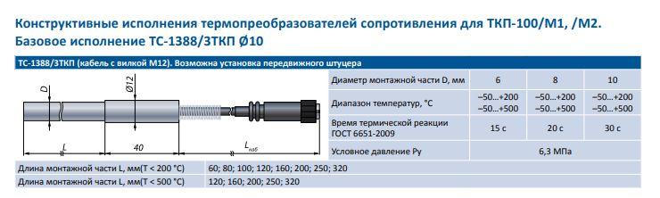 Базовое исполнение ПП для ТКП-100, ТКП-100БП