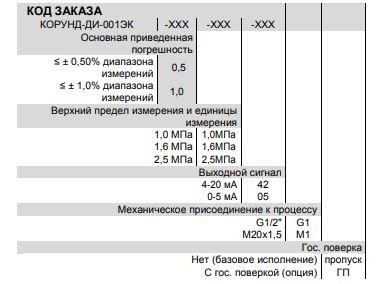 Форма заказа датчиков давления Корунд-ДИ-001ЭК