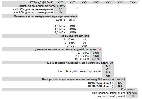 Форма заказа датчика давления Корунд-ДИ-001К