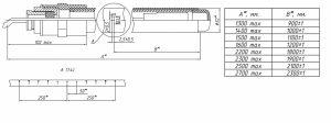 Габаритные размеры сигнализатора уровня ПСУ