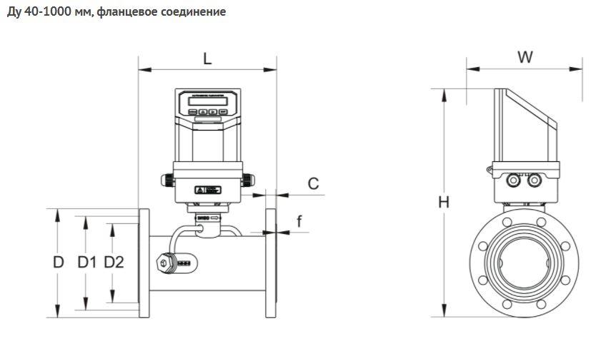 Габаритные размеры расходомера SLS-720A Ду 40...1000