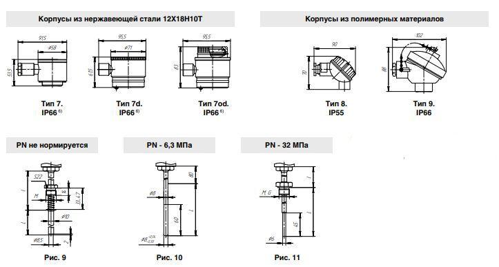 Конструктивные исполнения (рисунки) термометров сопротивления Эни-300-ТСП/ТСМ-01, корпус из нержавеющей стали, полимерных материалов