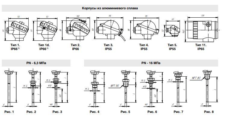 Конструктивные исполнения (рисунки) термометров сопротивления Эни-300-ТСП/ТСМ-01, корпус из алюминиевого сплава