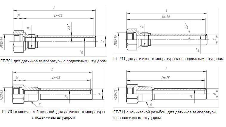 Габаритные размеры гильз ГТ-701, ГТ-711-М
