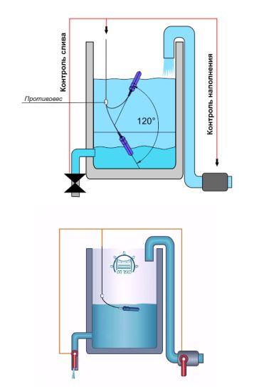 Вариант 1 установки сигнализатора СУ-ГП2
