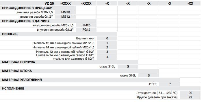Код (форма) заказа двухвентильного клапанного блока VZ-20-M