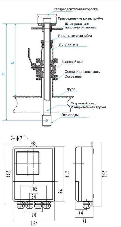 Устройство и габаритные размеры расходомера MGG/CD