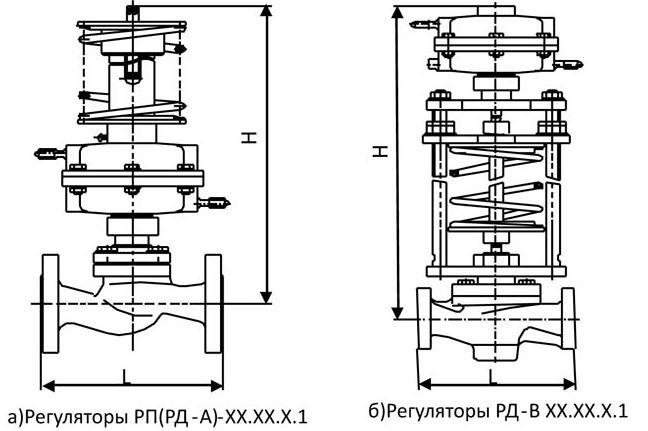 Габаритные размеры регуляторов давления РП, РД-А, РД-В