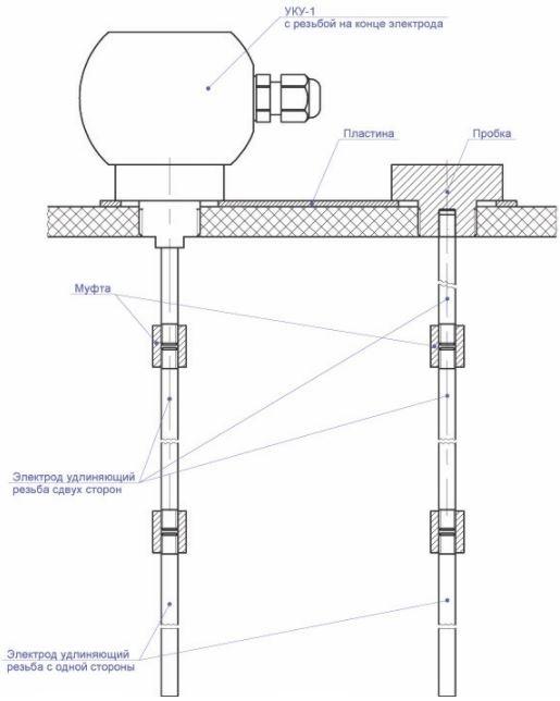 Монтажная схема УКУ-1