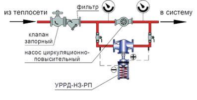 Схема подключения регулятора перепуска УРРД-НЗ-РП на байпасной линии насоса
