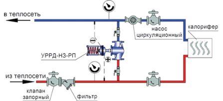 Схема подключения регулятора перепуска УРРД-НЗ-РП в системе вентиляции