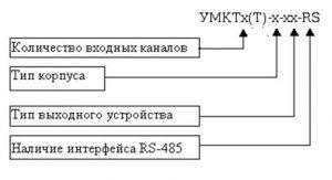 Форма заказа измерителей-регуляторов УМКТ1-Т