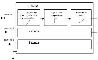 Схема модуля контроля уровня УМКУ